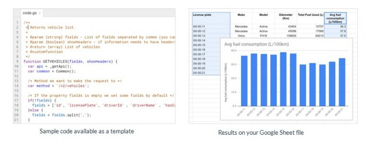Analyze your company's Frotcom data on a Google Sheet