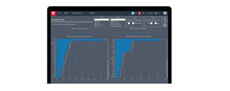 Discover fleet performance insights with Frotcom's Advanced Dashboard
