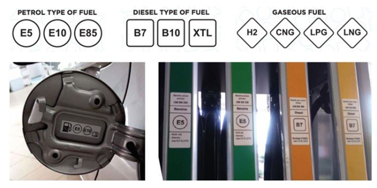 New European Fuel labeling comes into force in October 2018