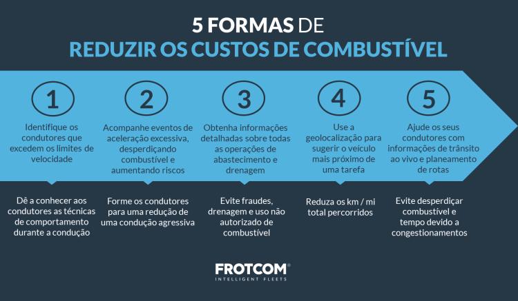 5 formas de reduzir os custos de combustível - Frotcom