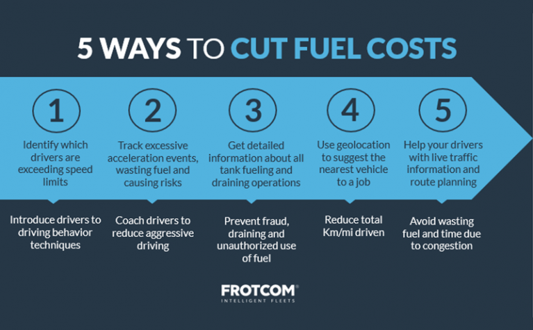 5 ways to cut fuel costs - Frotcom