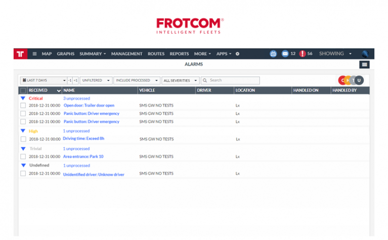 Set up Severity Levels in your Frotcom Fleet Alarms